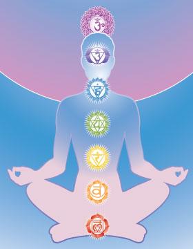 Yoga_Chakra